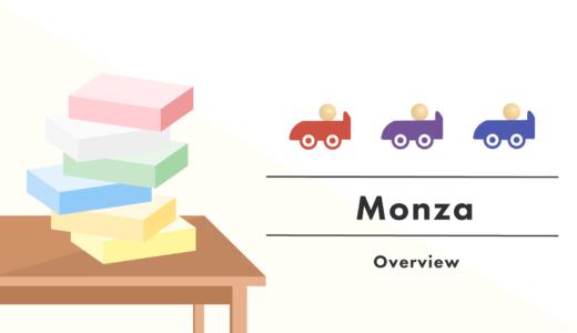 モンツァ・カーレース/Monza 超おすすめゲーム紹介
