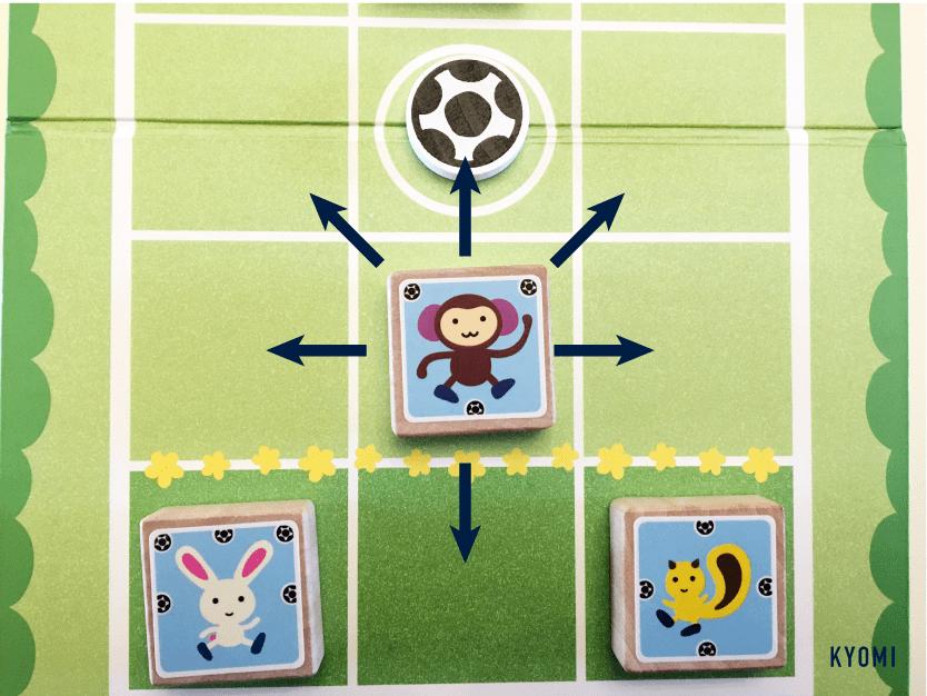 どうぶつサッカー-写真-移動
