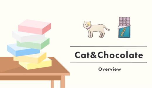 キャット&チョコレート 超おすすめゲーム紹介