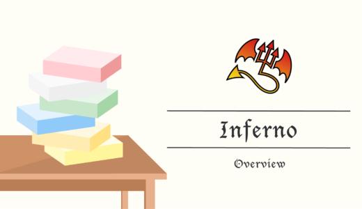 インフェルノ/Inferno 超おすすめゲーム紹介