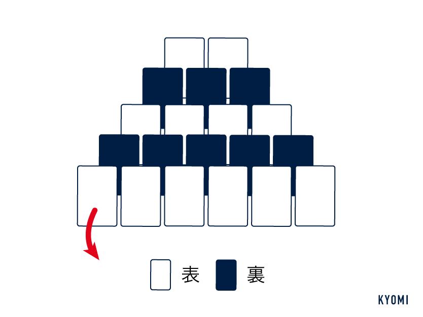すしゴーバリエーション-カードの取り方