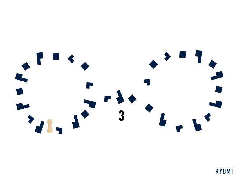 パッチワークバリエーションルール-8の字型セットアップ