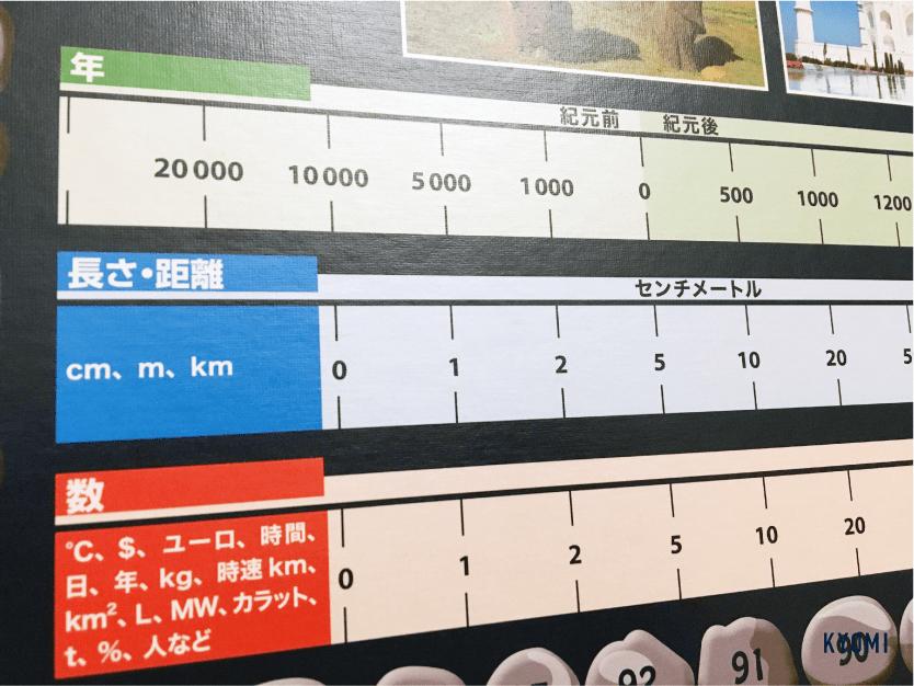 テラ-写真-数値ボード