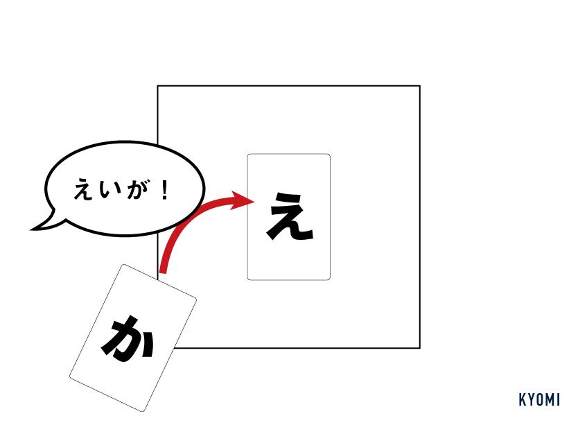 ワードバスケット-しりとりゲーム-カードプレイ