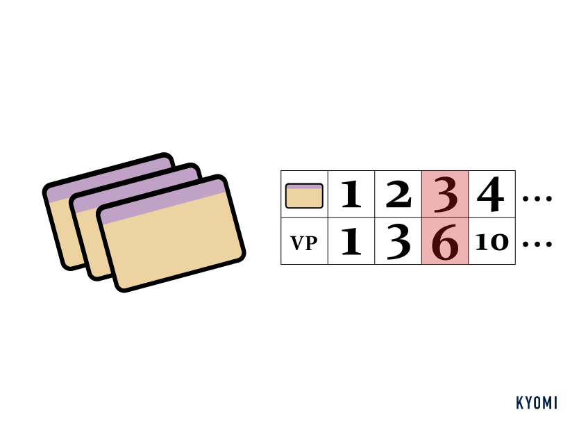 イムホテップ-写真-紫の市場カード