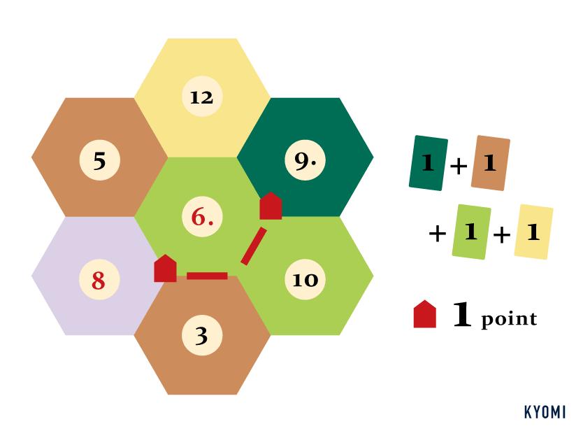カタン-図-開拓地