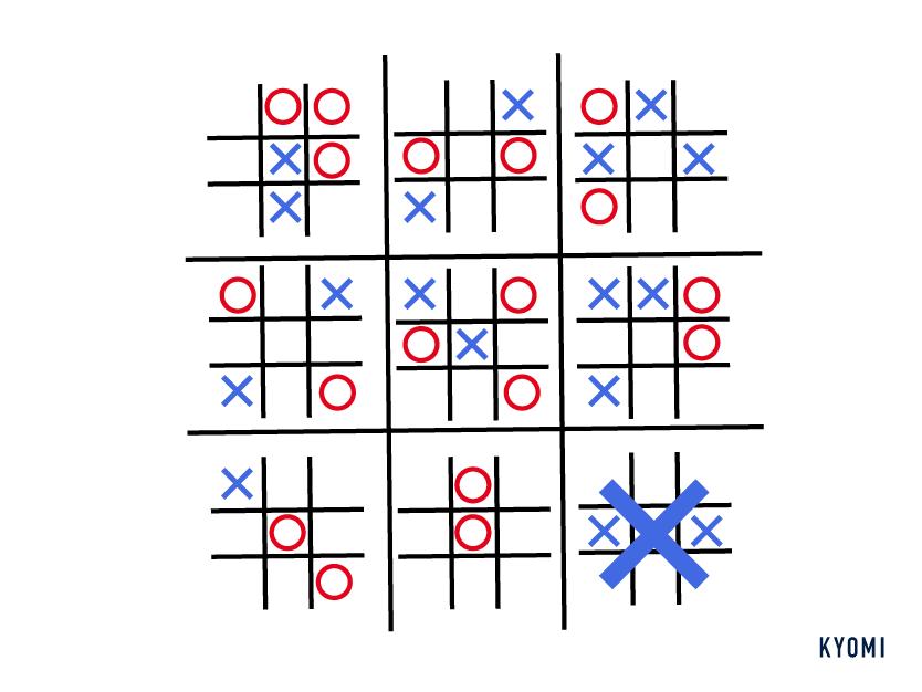 マルバツゲーム-図-エリア占拠