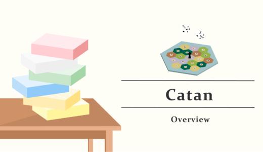 カタン/Catan 超おすすめゲーム紹介