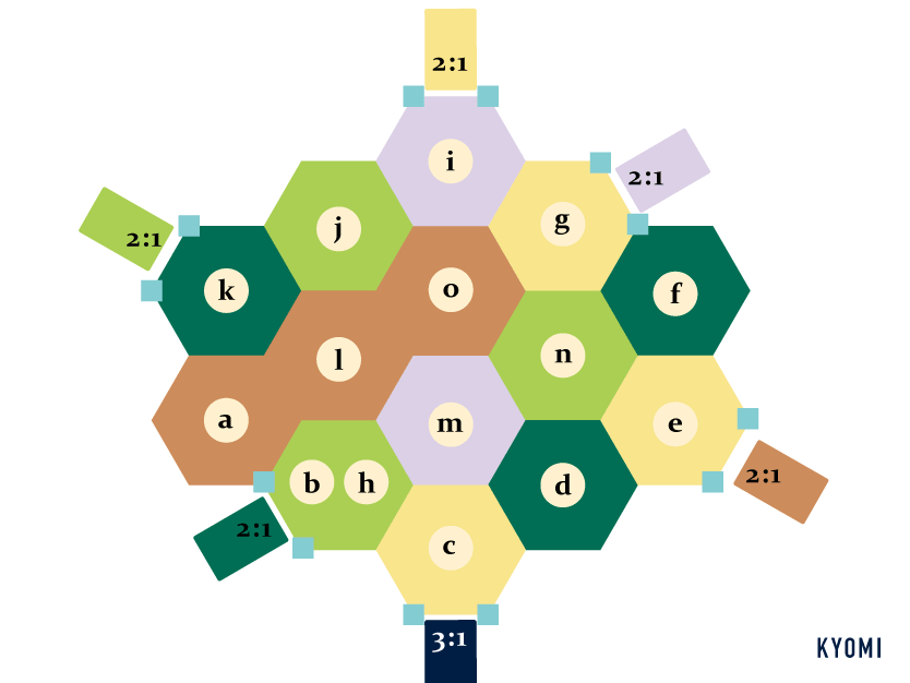 カタン-バリエーション-港カードの配置