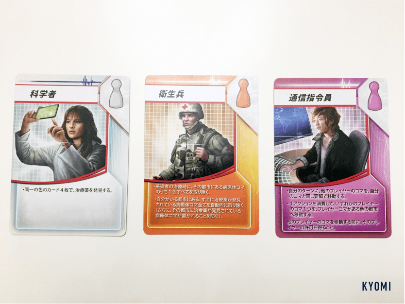 パンデミック-写真-役職カード