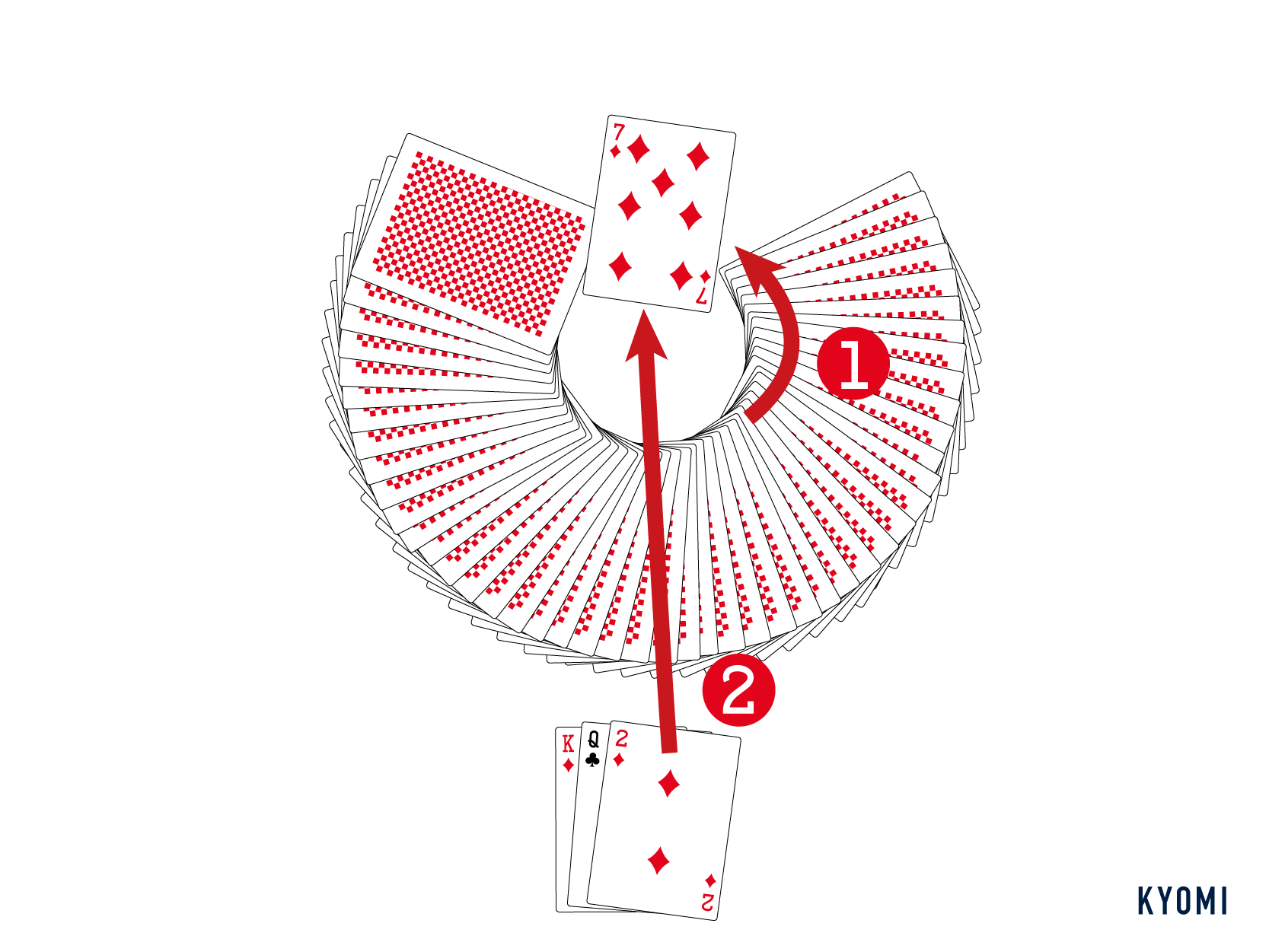 ぶたのしっぽ-図-カードの出し方