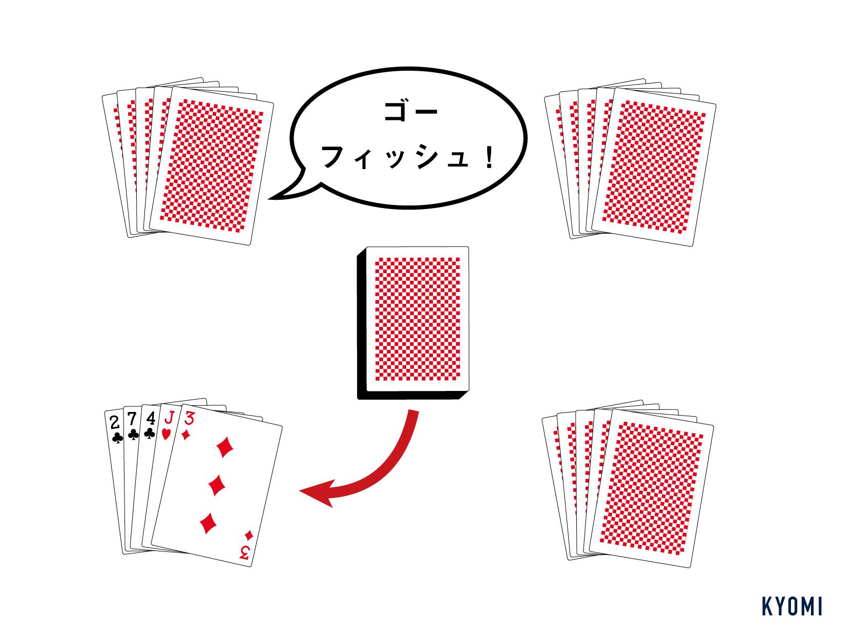 ゴーフィッシュ-図-ゴーフィッシュ