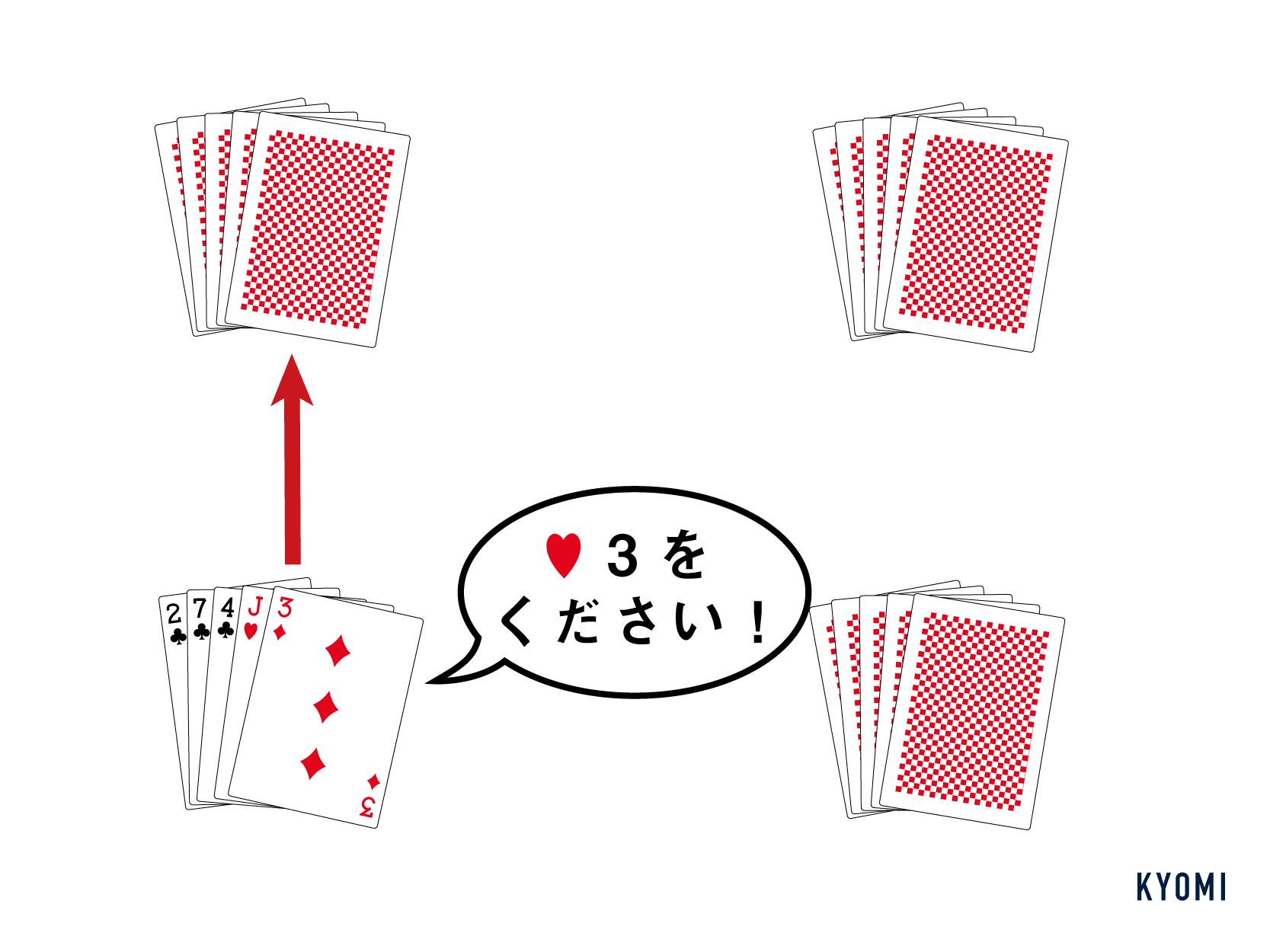 オーサー-図-カード要求