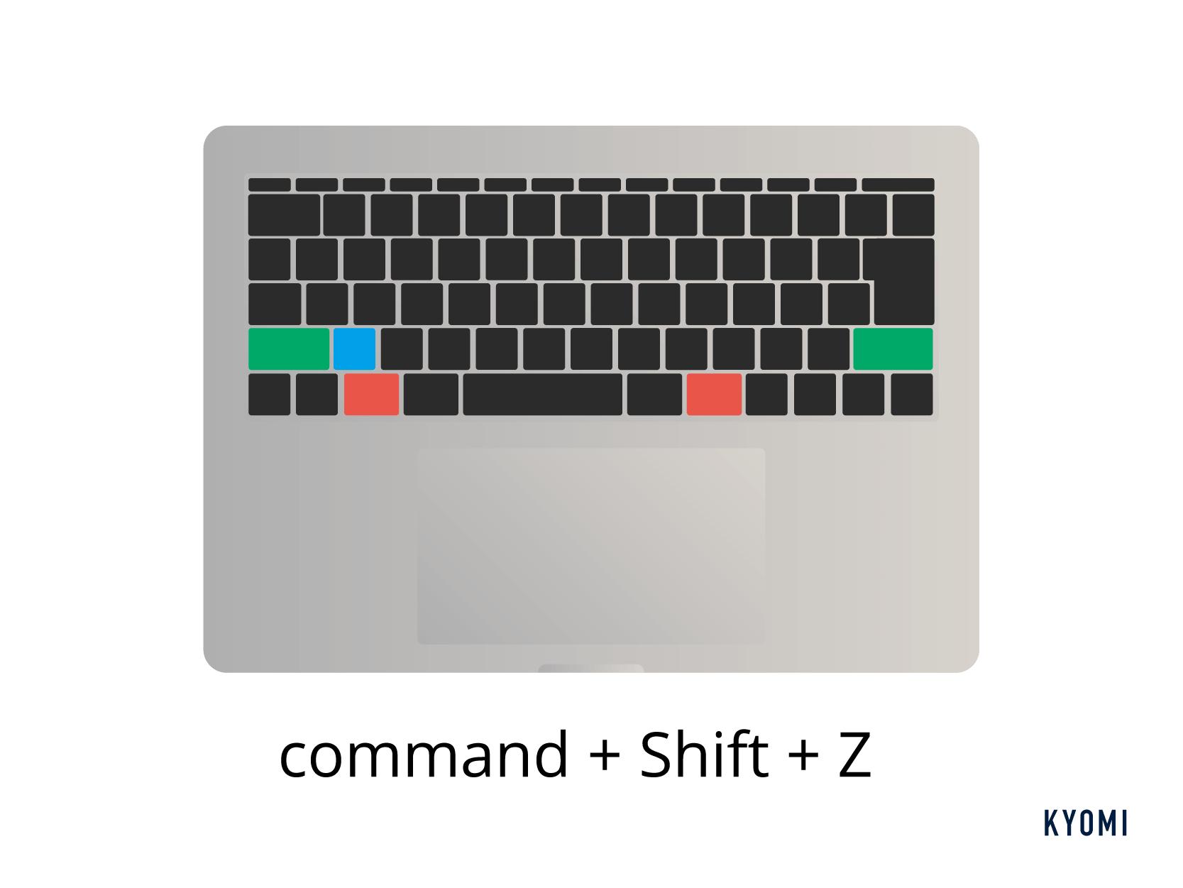 macキーボードショートカット種類-取り消しキャンセル
