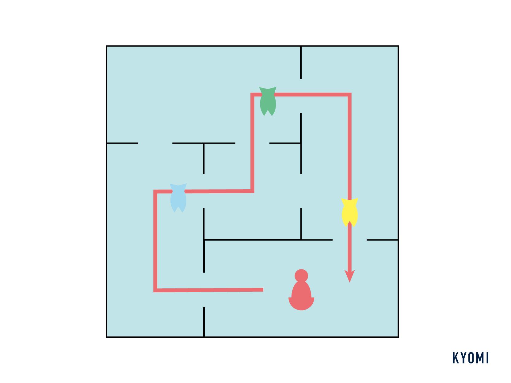 アイスクール-バリエーションルール-図-フィッシュスラローム