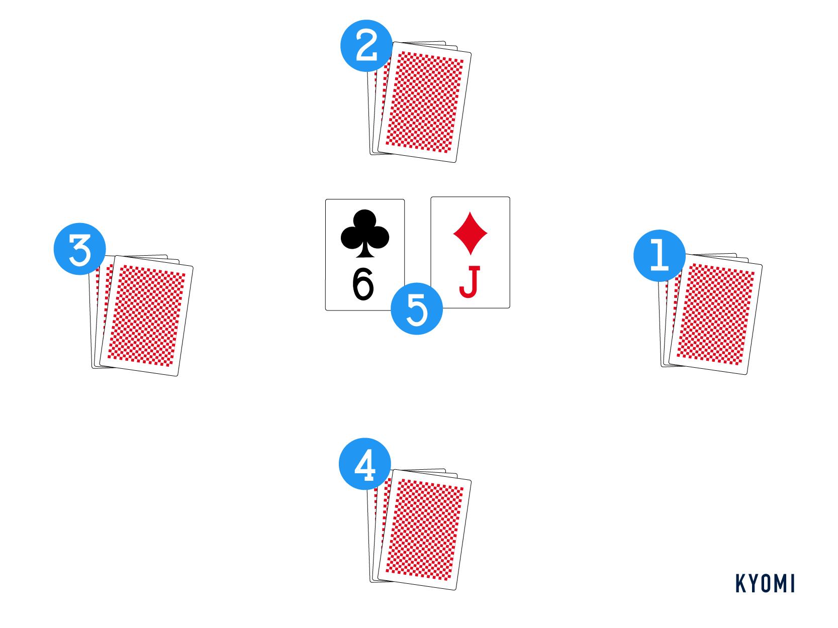 スコポーネ-図-カードの配り方1