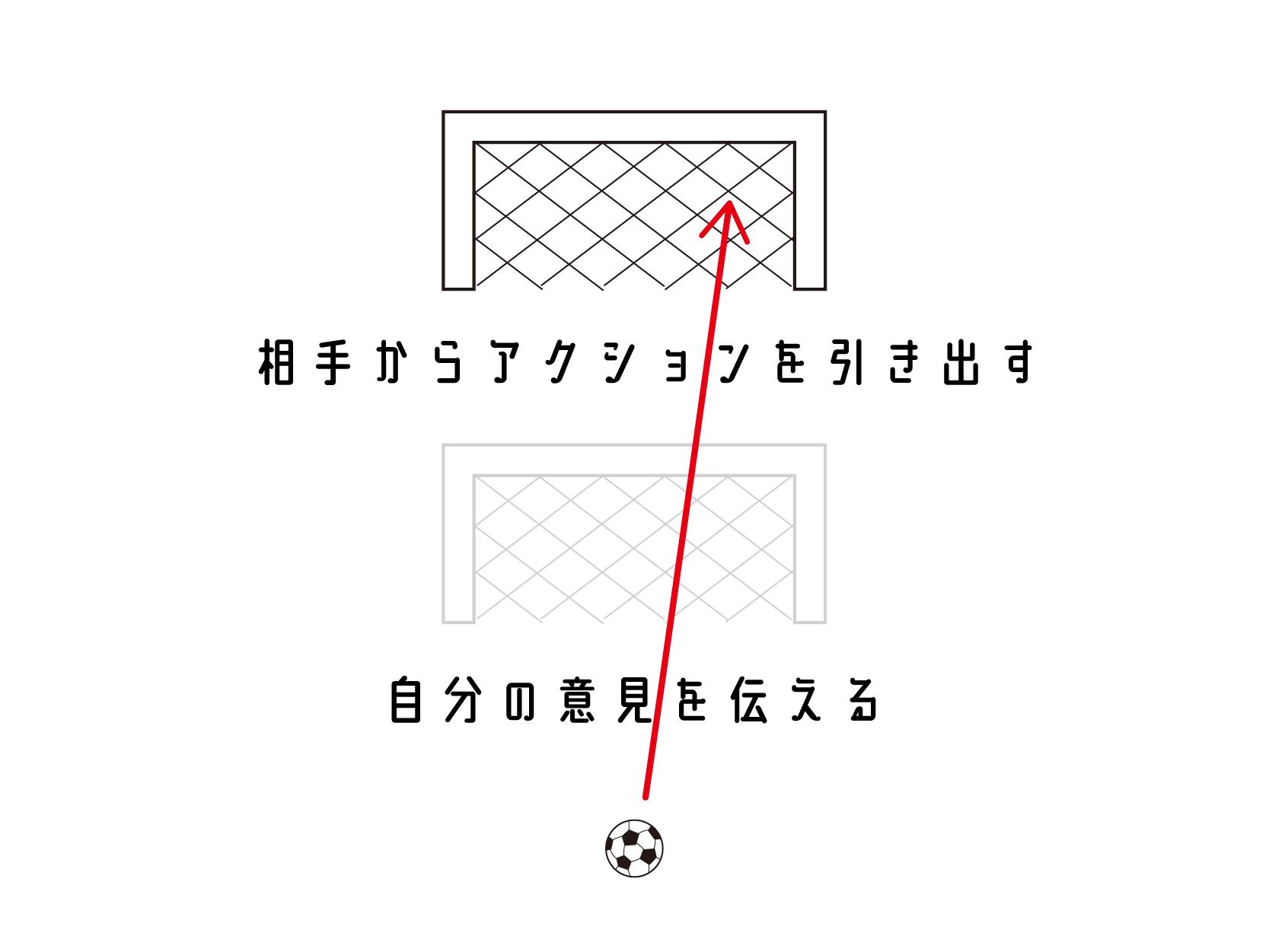 エレベーターピッチ_ゴール